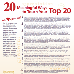 top 20 ideas list graphic-1
